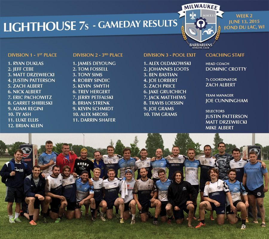 milwaukee rugby 7s roster results 2015 lighthouse 7s