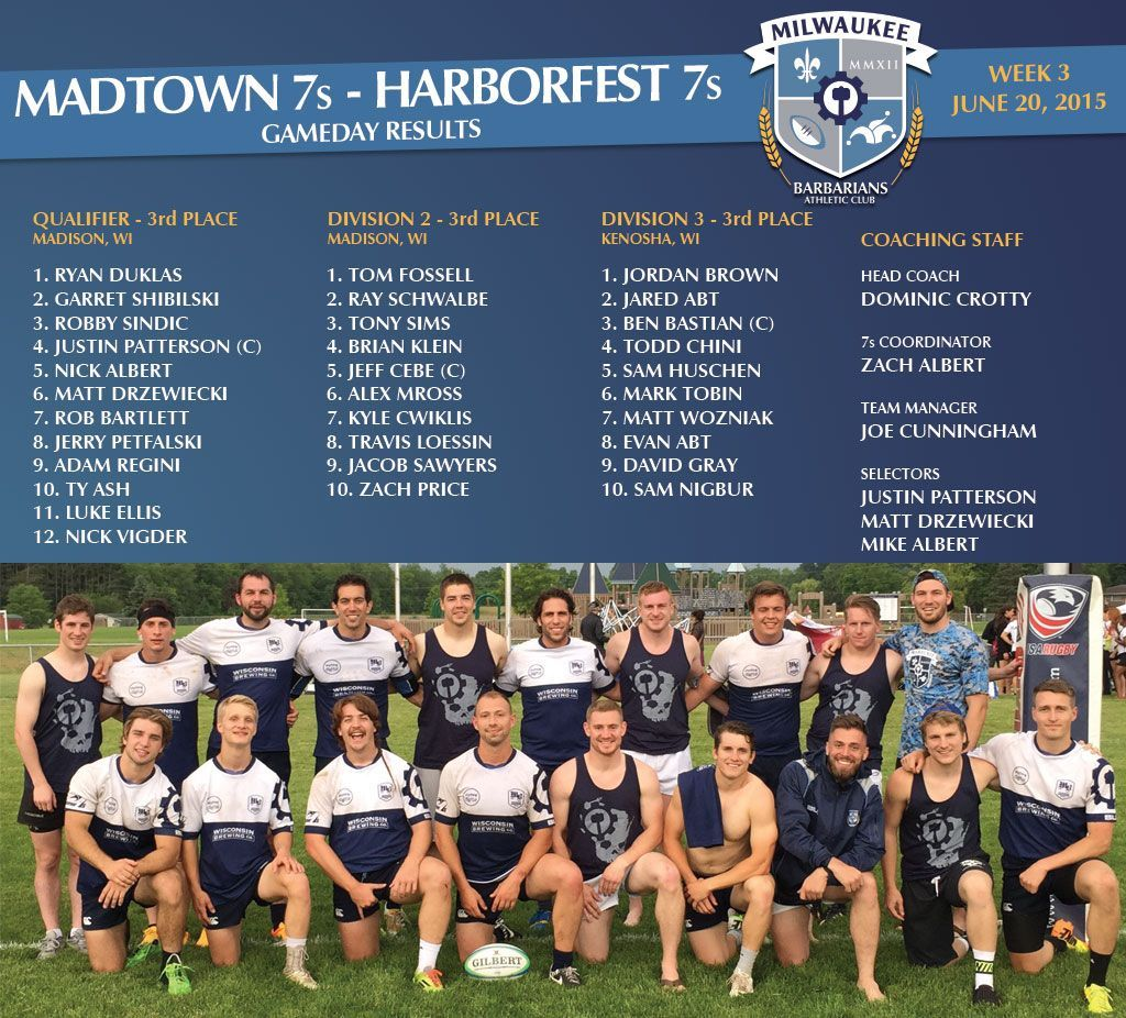 milwaukee rugby 7s roster results 2015 madtown7s harborfest7s
