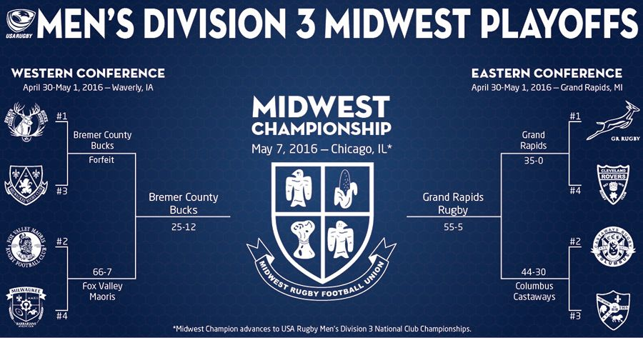 2016 midwest playoffs round 2 2016 05 01 Milwaukee rugby
