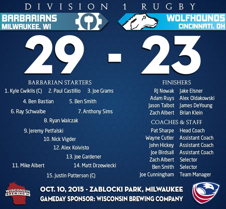 milwaukee rugby 15s roster results div1 2015 10 10