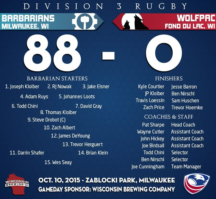 milwaukee-rugby-15s-roster-results-div3-2015-10-10