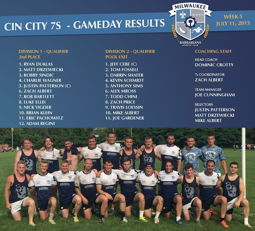 milwaukee rugby 7s roster results 2015 cin city 7s