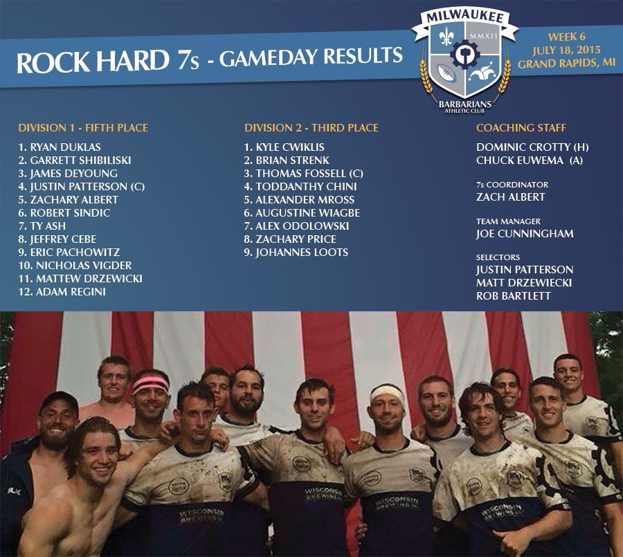 milwaukee rugby 7s roster results 2015 rockhard7s