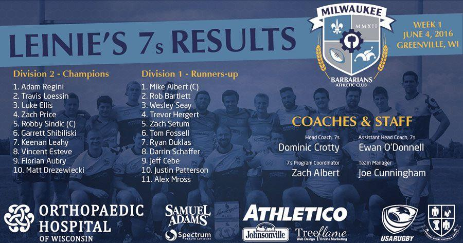 2016-06-04 milwaukee barbarians at leinies7s results